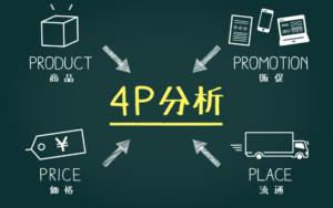 4P分析の記事