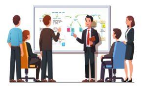 経営戦略の記事